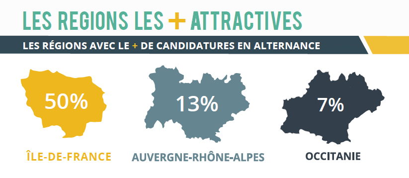 LES REGIONS LES + ATTRACTIVES - INFOGRAPHIE GOLDEN BEES