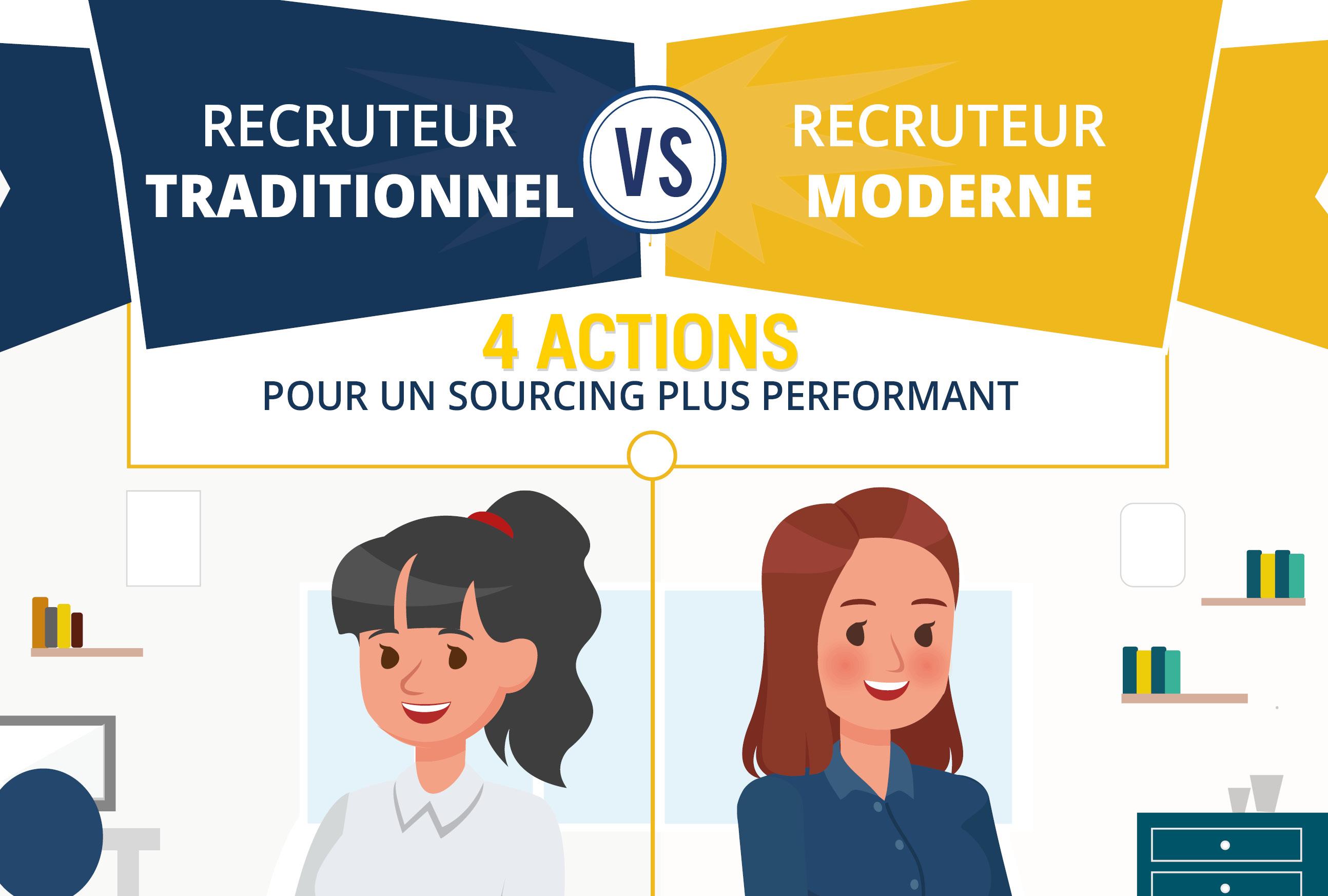 infographie recruteur vignette blog-1